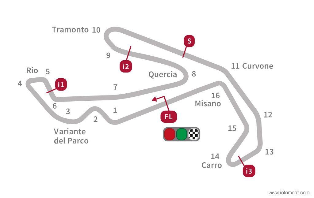 MotoGP-Italia-Sirkuit-Misano-San-Marino